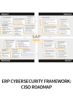 ERP Cybersecurity Framework CISO Roadmap
